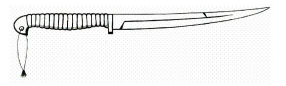 Засапожный нож – что это за модель такая и как она выглядела?