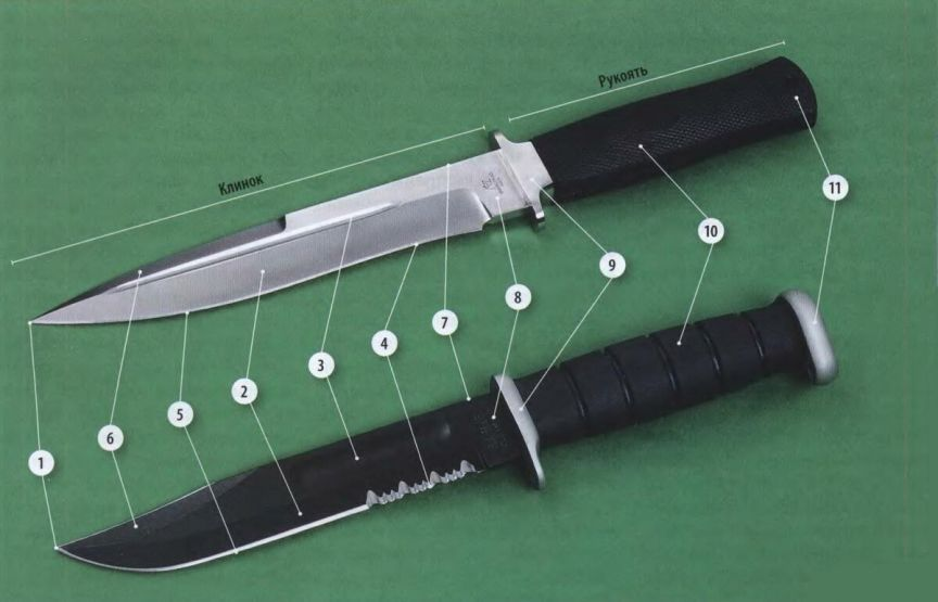 Схема ножа