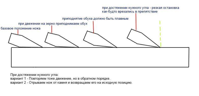 Kizlyar Supreme Bush Mate Convex