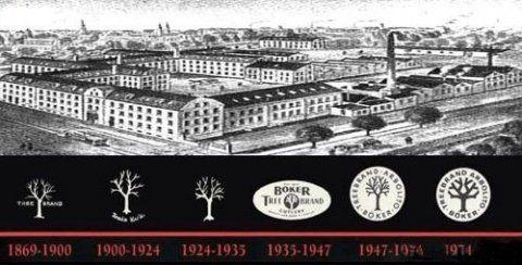 История фирмы Böker
