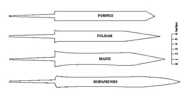 Типы римских гладиусов